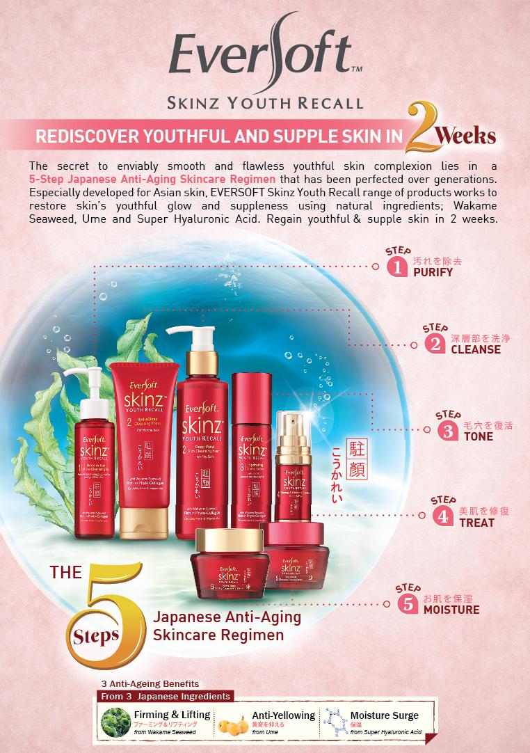 Anti_Aging_Skincare_Advertisement